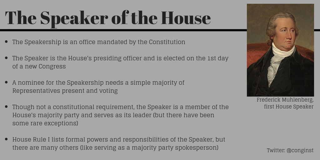 How the House Elects Its Speaker – Congressional Institute